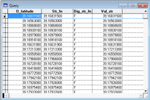 Table showing test with coordinate data with all decimal places
