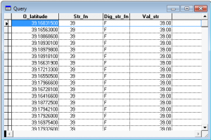 Table showing test with coordinate data with no decimals